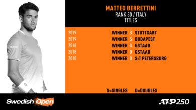 Photo of Berrettini claims Stuttgart title